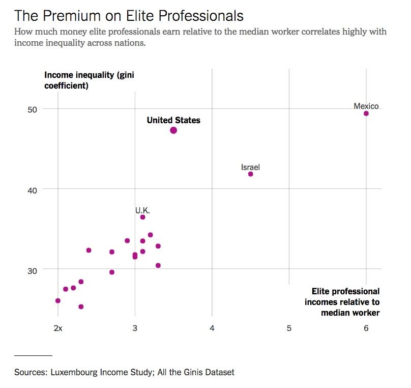 Elite Professional Premium - NYT - 2017-11-24