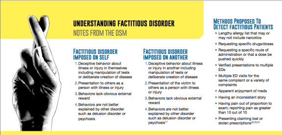 factitious-disorder-main