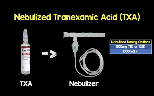 Nebulized TXA