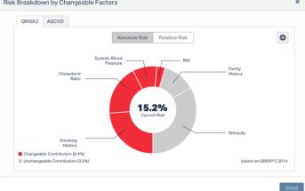 More Disruption Please: ACEP Digital Health Leaders