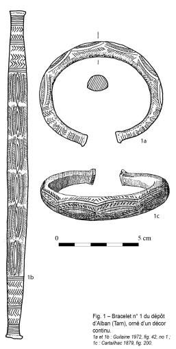 alban-MN-fig-1-depot-alban-bracelet-1-leg