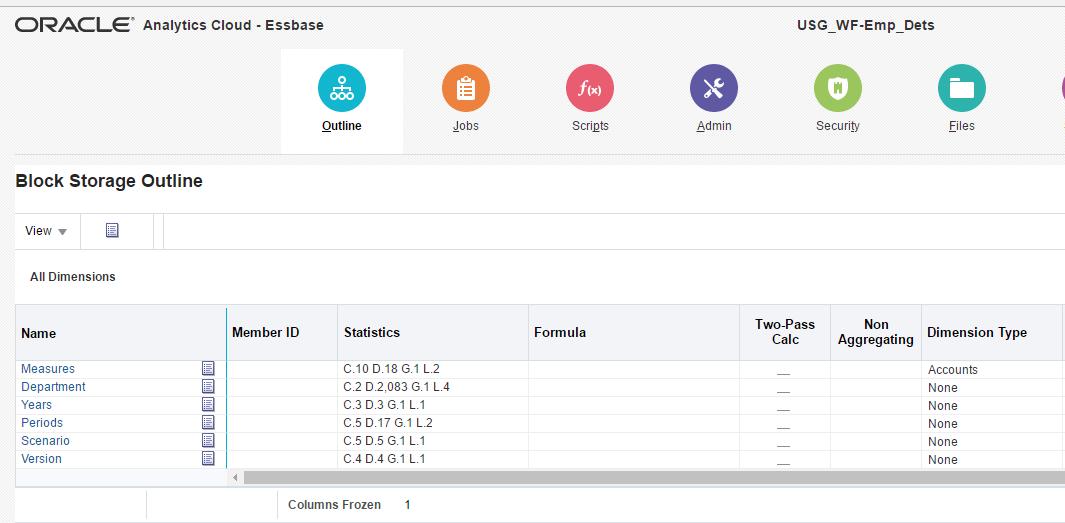 Custom DV What-If Analysis Using Essbase Data