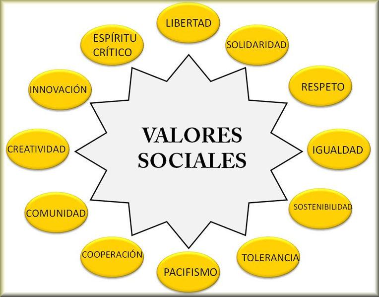 112 Tipos De Valores  Escuela Preparatoria Oficial 271