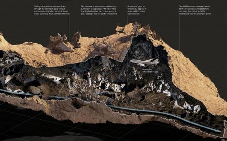 Grafika ukazuje zjednodušený poměr velikostí, pod strop této jeskynní síně by se pohodlně vešlo dopravní letadlo.