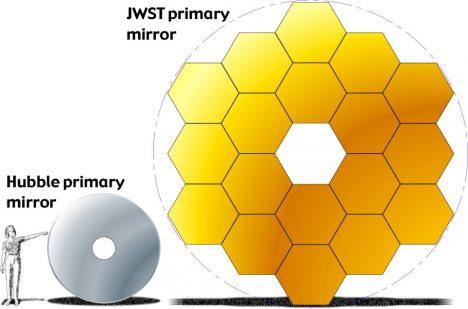 Nový teleskop bude mít stokrát větší dosah než Hubbleyův.