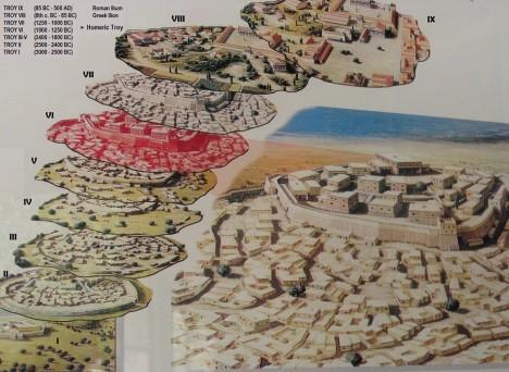 Vykopávky města Trója mají podle dnešních odborníků sedm vrstev. Homérova odpovídá VIIa.