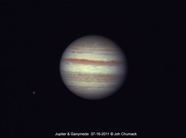 Jupiter From Earth View