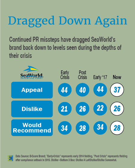 SeaWorld Update.png
