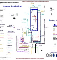 typical swimming pool plumbing diagram car tuning blog wiring diagram swimming pool electrical wiring diagram [ 1514 x 1336 Pixel ]