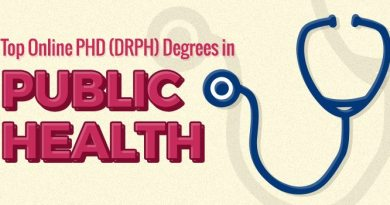 The Best Online Doctorate in Public Health Programs