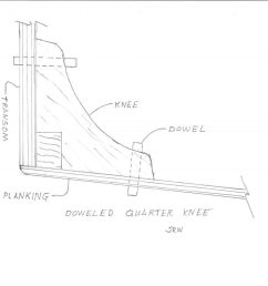 cut flush the next day note if the dowel does not pass through but is blind you must not be too aggressive driving the dowel home or hydraulic force may  [ 1100 x 851 Pixel ]