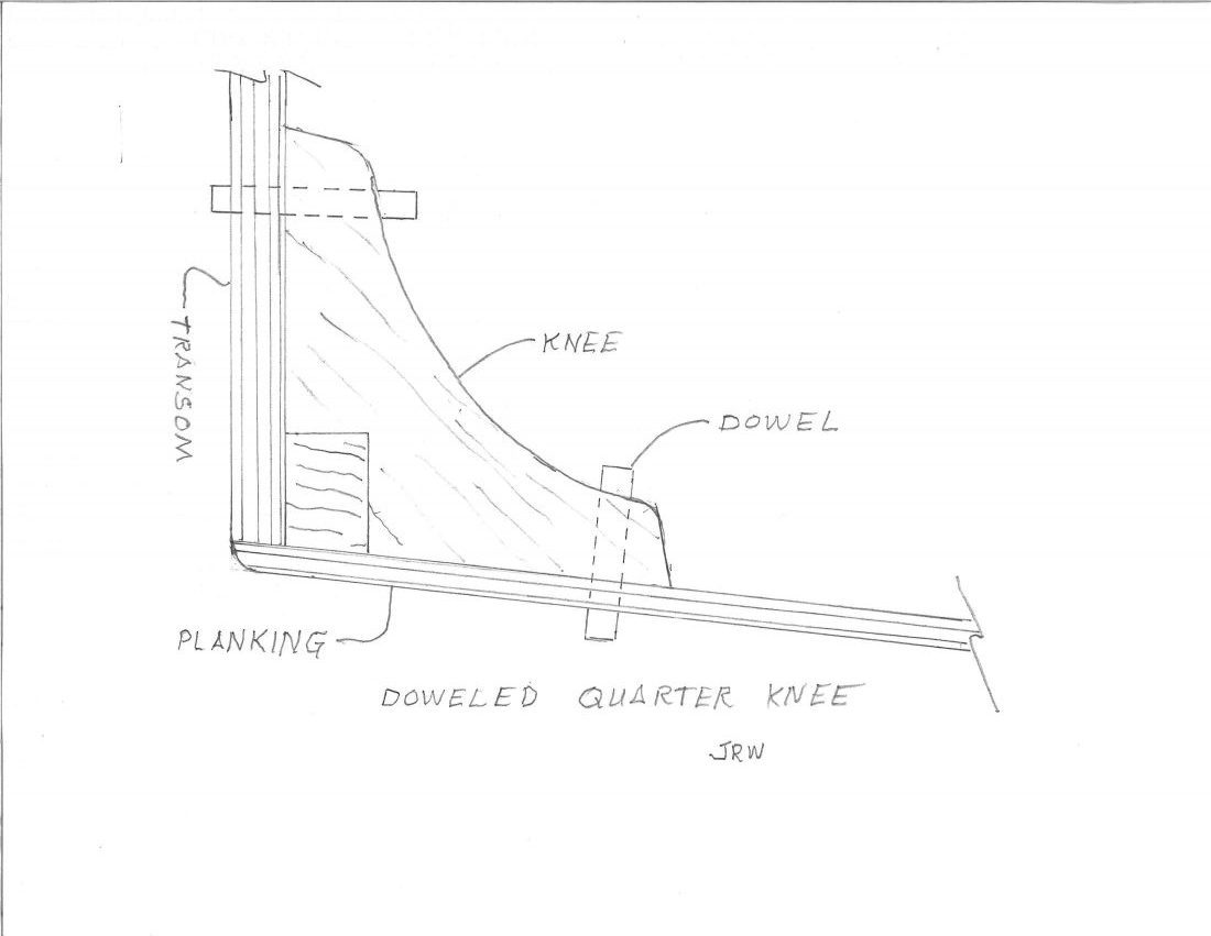 hight resolution of cut flush the next day note if the dowel does not pass through but is blind you must not be too aggressive driving the dowel home or hydraulic force may
