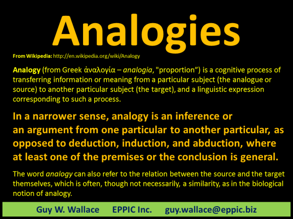 Use Analogies To Connect To Prior Knowledge EPPIC