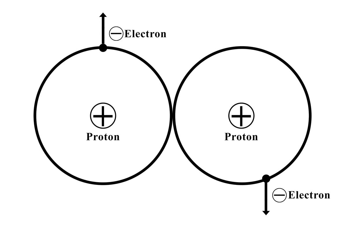 Figure 2 A Conceptual Rendering Of The Hydrogen Molecule