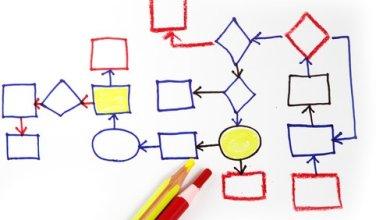 xexemplo de mapeamento de processos - Mapeamento de Processos