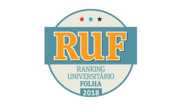 RUF 2018   497x413 - As melhores universidades de Engenharia de Produção - 2018