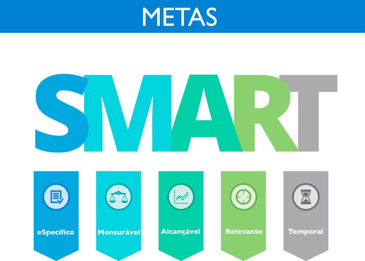 metas smart - Como definir metas inteligentes?