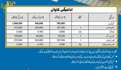 Khayaban-e-Amin Low Cost Payment Plan