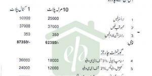 DHA Bahawalpur Transfer Fee Schedule 2016 October