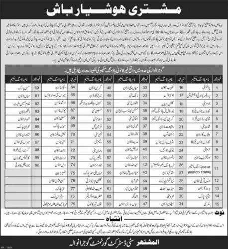 Illegal Housing Schemes in Gujranwala