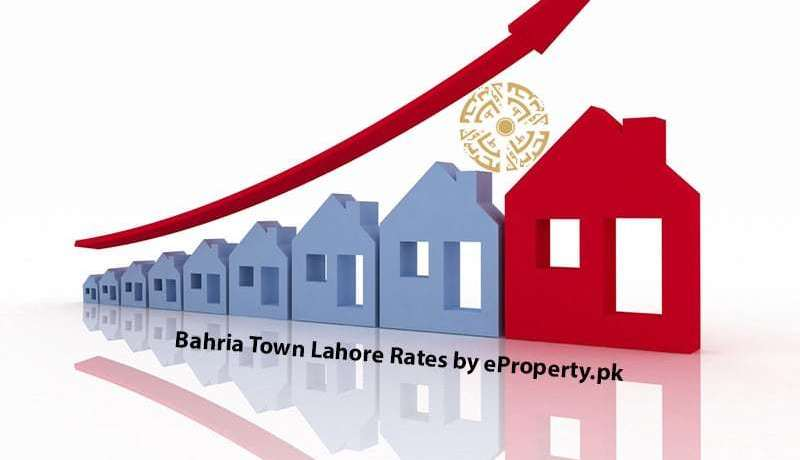 Bahria Town Lahore Rates