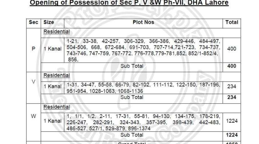 DHA Phase 7 Possession of P, V & W Sectors