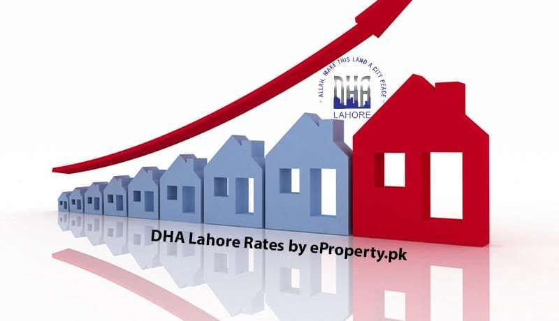DHA Lahore Rates