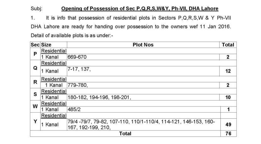 Possession Open for DHA Phase 7 Sector P Q R S W Y from 11 Jan, 2016