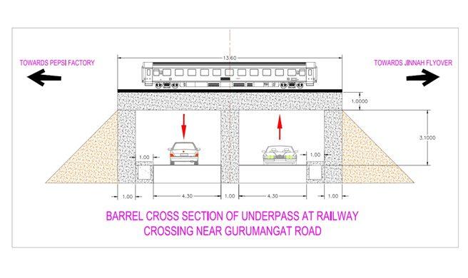 Barrel Cross Section of Underpass at Gurumangat Road