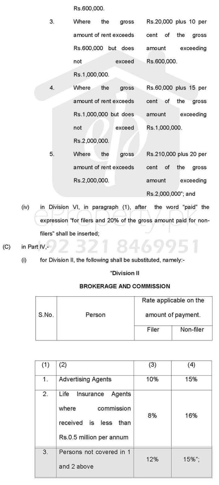 Tax on Real Estate Agencies 2016-2017