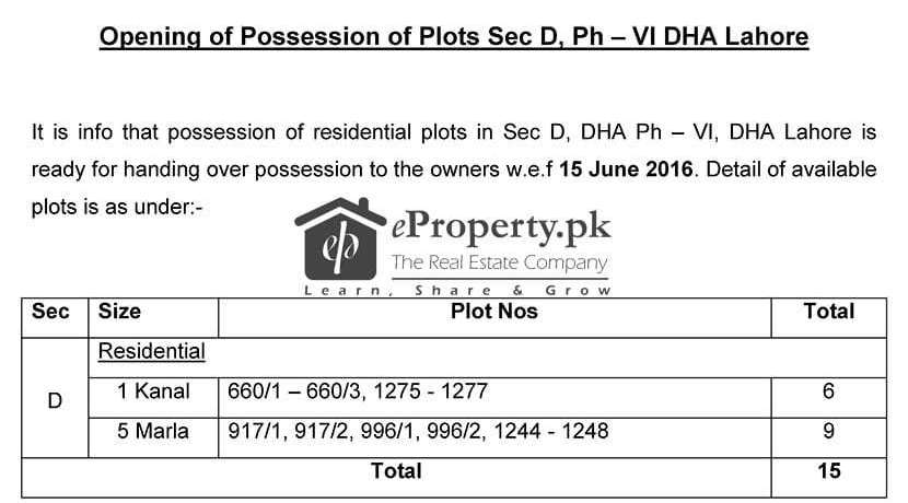 Possession open Sector D Phase 6 DHA Lahore