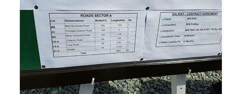 Sector A DHA Multan