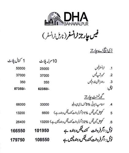 DHA Bahawalpur Residential Plots Transfer Fees Schedule