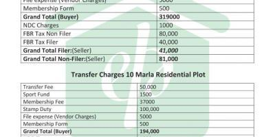 DHA Gujranwala Transfer Fee Schedule 2018-19