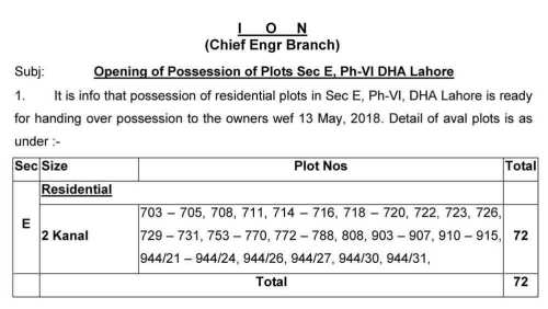DHA Phase 6 Sector E 2 Kanal Possession announced