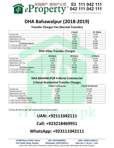DHA Bahawalpur Transfer Fee Schedule