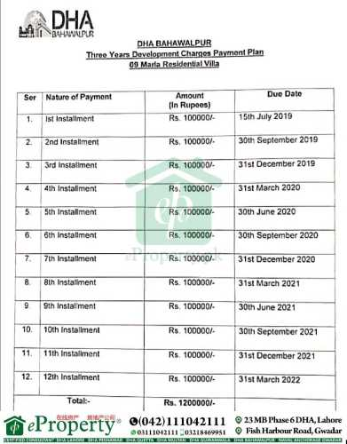 DHA Bahawalpur 9 Marla Villa Development Charges Schedule