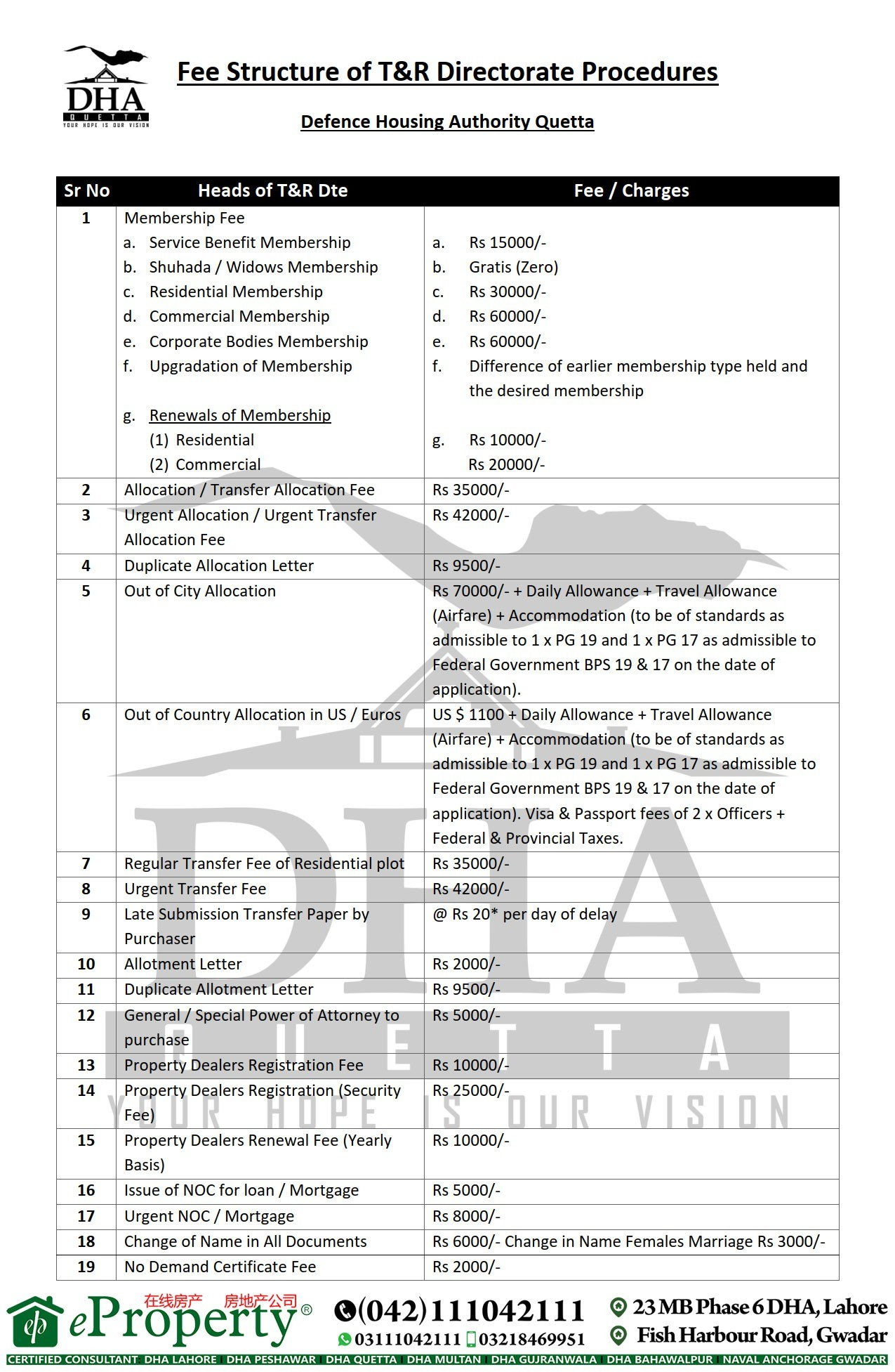 DHA Quetta Transfer Fee Schedule