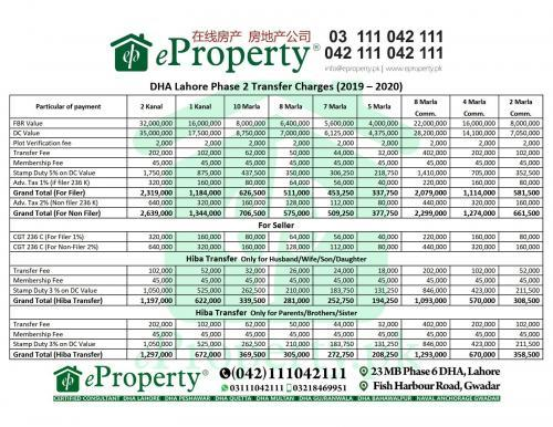 DHA Lahore Phase 2 Transfer Charges (2019-2020)