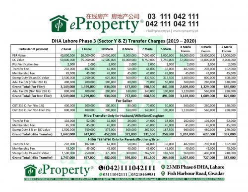 DHA Lahore Phase 3 Sector Y & Z Transfer Charges (2019-2020)