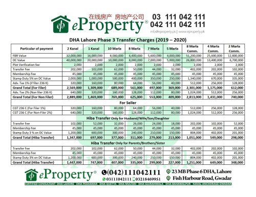DHA Lahore Phase 3 Transfer Charges (2019-2020)