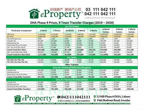 DHA Lahore Phase 9 Transfer Charges (2019-2020)