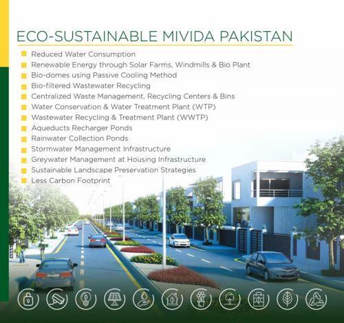 Eco-Sustainable Mivida Pakistan