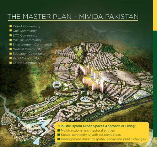 Mivida Pakistan Layout Plan