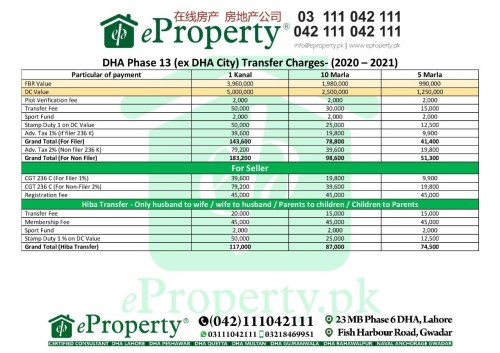 DHA Lahore Phase 13 Transfer Fee Schedule 2020-2021