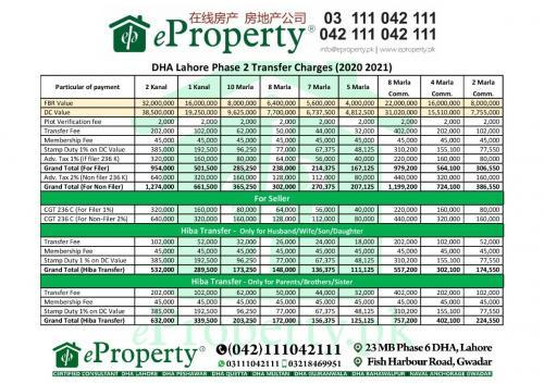 DHA Lahore Phase 2 Transfer Fee Schedule 2020-2021