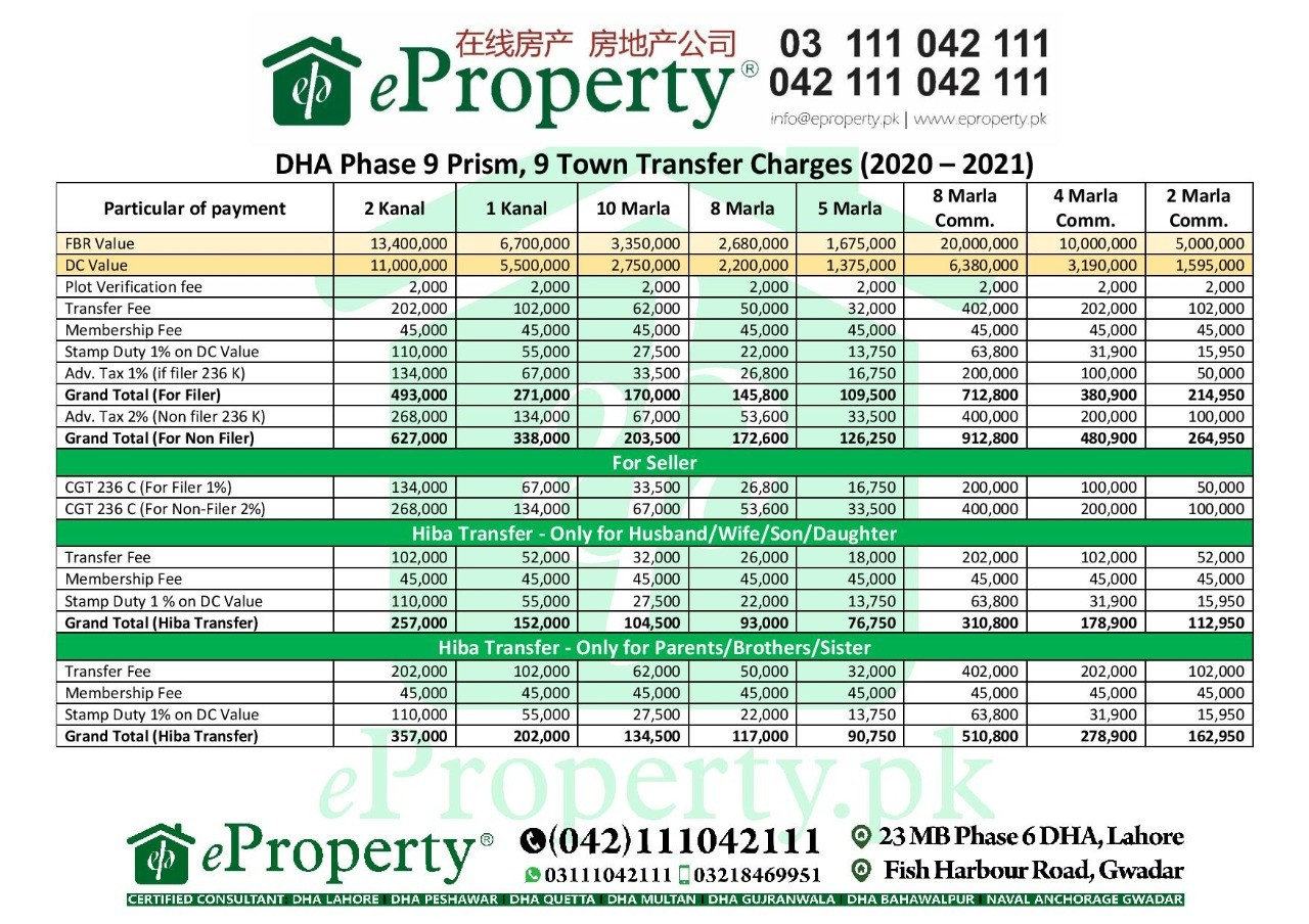 DHA Lahore Phase 9 Transfer Charges (2020-2021)