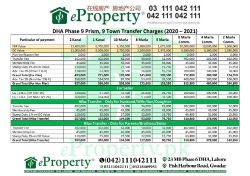 DHA Lahore Phase 9 Transfer Fee Schedule 2020-2021