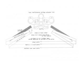 Réhausseur de guidon HeliBars® pour Yamaha FJR1300 à