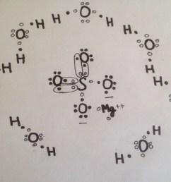 lewis structure epsom saltlewis diagram so4 19 [ 1054 x 800 Pixel ]